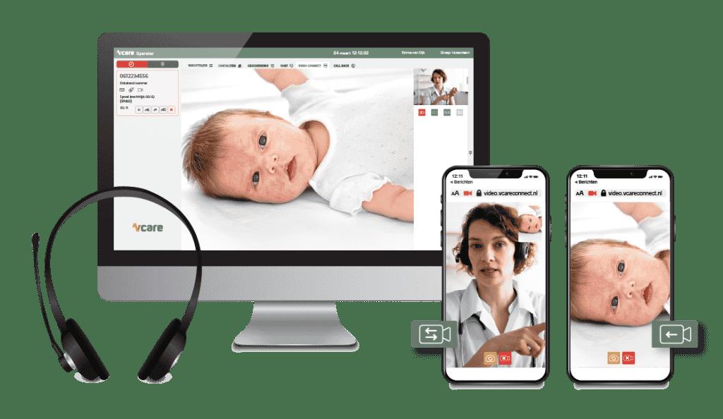 Video connect- éénzijdig of tweezijdig beeld