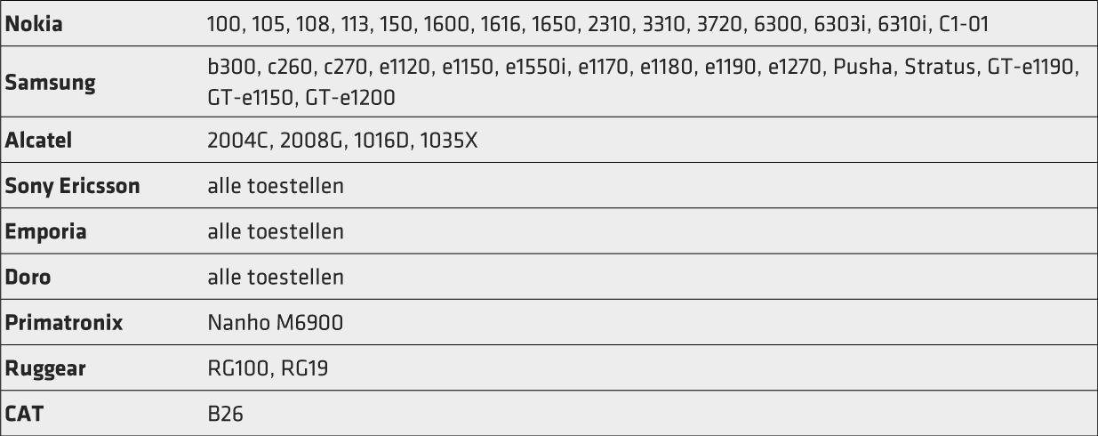 tabel 2G mobiele toestellen